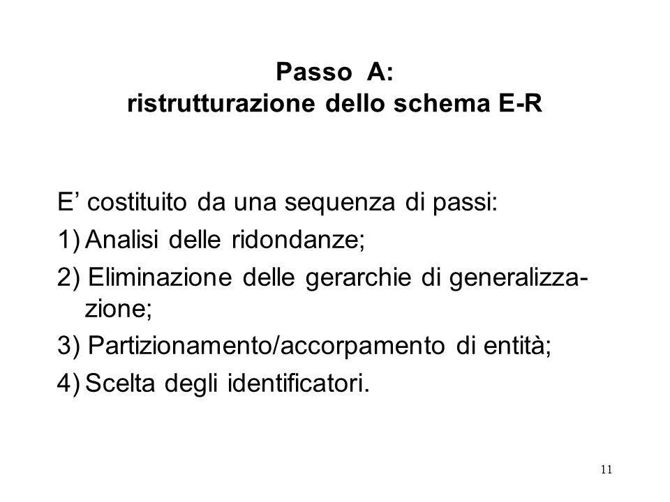 11 Passo A: ristrutturazione dello schema E-R E' costituito da una sequenza di passi: 1)Analisi delle ridondanze; 2) Eliminazione delle gerarchie di generalizza- zione; 3) Partizionamento/accorpamento di entità; 4)Scelta degli identificatori.