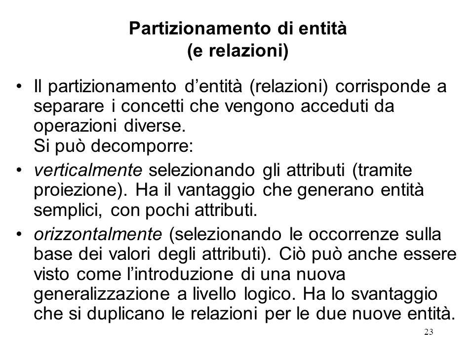 23 Partizionamento di entità (e relazioni) Il partizionamento d'entità (relazioni) corrisponde a separare i concetti che vengono acceduti da operazioni diverse.