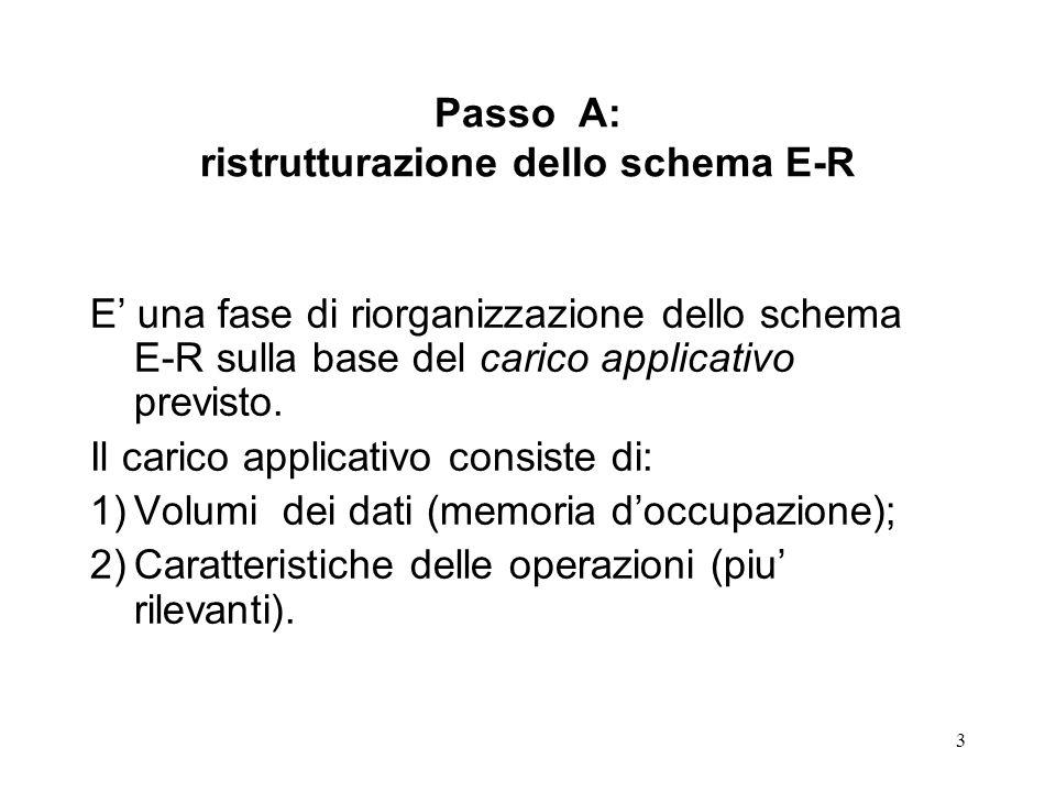 3 Passo A: ristrutturazione dello schema E-R E' una fase di riorganizzazione dello schema E-R sulla base del carico applicativo previsto.