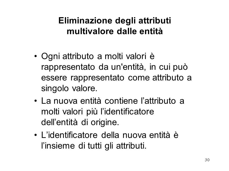 30 Eliminazione degli attributi multivalore dalle entità Ogni attributo a molti valori è rappresentato da un entità, in cui può essere rappresentato come attributo a singolo valore.