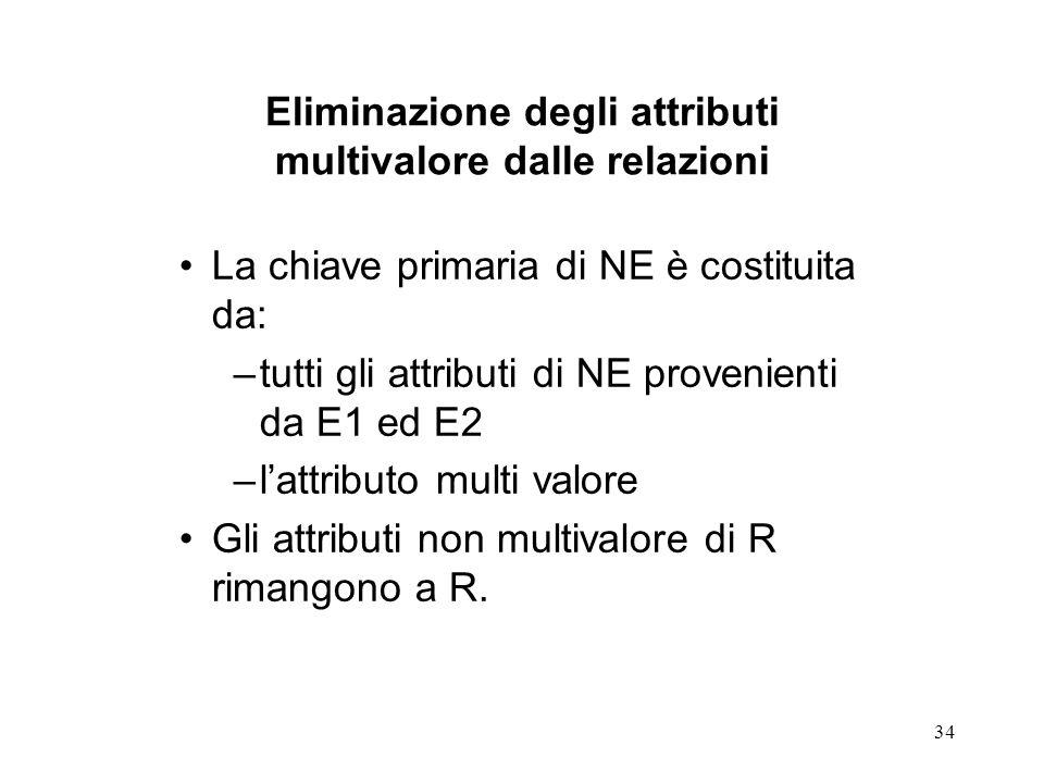 34 La chiave primaria di NE è costituita da: –tutti gli attributi di NE provenienti da E1 ed E2 –l'attributo multi valore Gli attributi non multivalore di R rimangono a R.