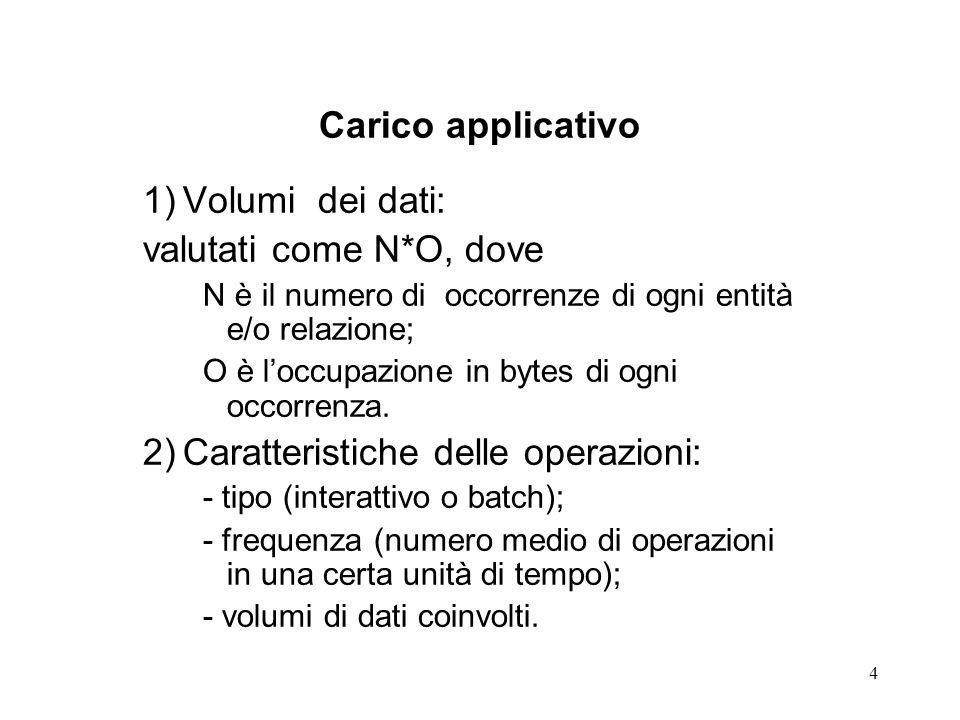 4 Carico applicativo 1)Volumi dei dati: valutati come N*O, dove N è il numero di occorrenze di ogni entità e/o relazione; O è l'occupazione in bytes di ogni occorrenza.
