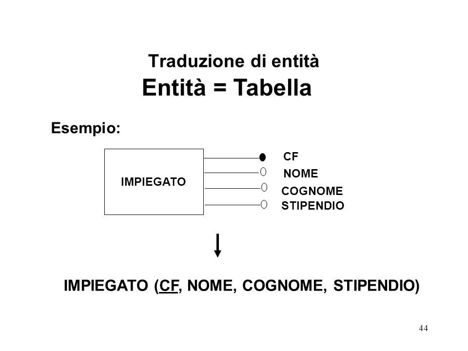 44 IMPIEGATO Traduzione di entità Entità = Tabella Esempio: CF NOME COGNOME STIPENDIO IMPIEGATO (CF, NOME, COGNOME, STIPENDIO)