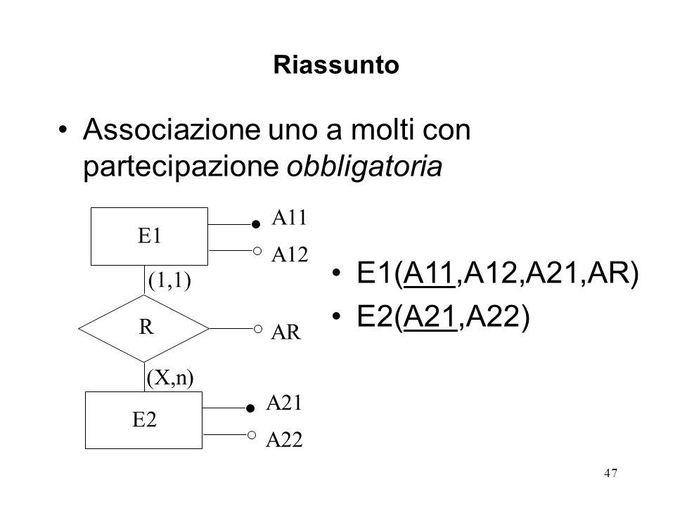 47 Riassunto Associazione uno a molti con partecipazione obbligatoria E1 A11 A12 R AR E2 A21 A22 (1,1) (X,n) E1(A11,A12,A21,AR) E2(A21,A22)
