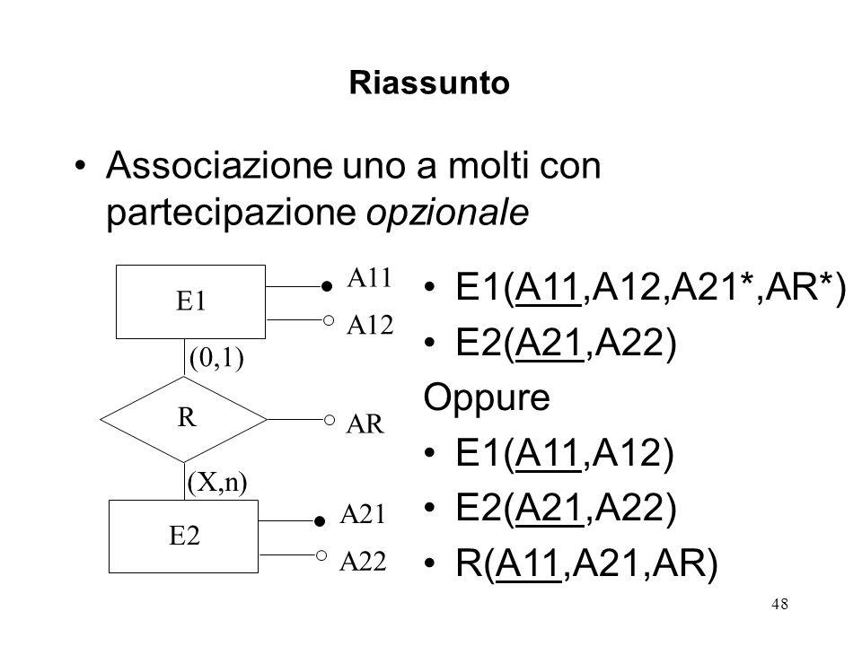 48 Riassunto Associazione uno a molti con partecipazione opzionale E1 A11 A12 R AR E2 A21 A22 (0,1) (X,n) E1(A11,A12,A21*,AR*) E2(A21,A22) Oppure E1(A11,A12) E2(A21,A22) R(A11,A21,AR)