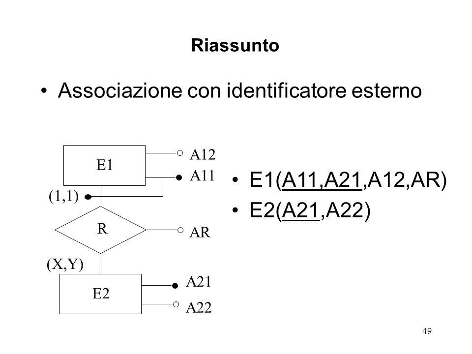 49 Riassunto Associazione con identificatore esterno E1 A11 A12 R AR E2 A21 A22 (1,1) (X,Y) E1(A11,A21,A12,AR) E2(A21,A22)