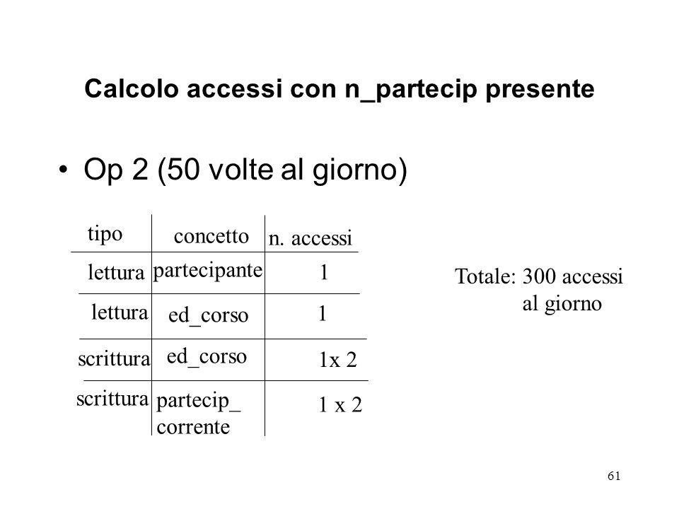 61 Calcolo accessi con n_partecip presente Op 2 (50 volte al giorno) tipo concetto n.