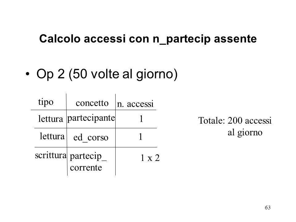 63 Calcolo accessi con n_partecip assente Op 2 (50 volte al giorno) tipo concetto n.