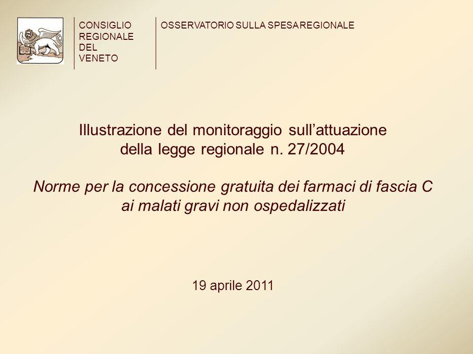 CONSIGLIO REGIONALE DEL VENETO OSSERVATORIO SULLA SPESA REGIONALE Illustrazione del monitoraggio sull'attuazione della legge regionale n. 27/2004 Norm