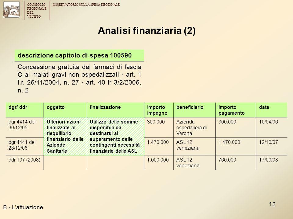 CONSIGLIO REGIONALE DEL VENETO OSSERVATORIO SULLA SPESA REGIONALE 12 Analisi finanziaria (2) descrizione capitolo di spesa 100590 Concessione gratuita
