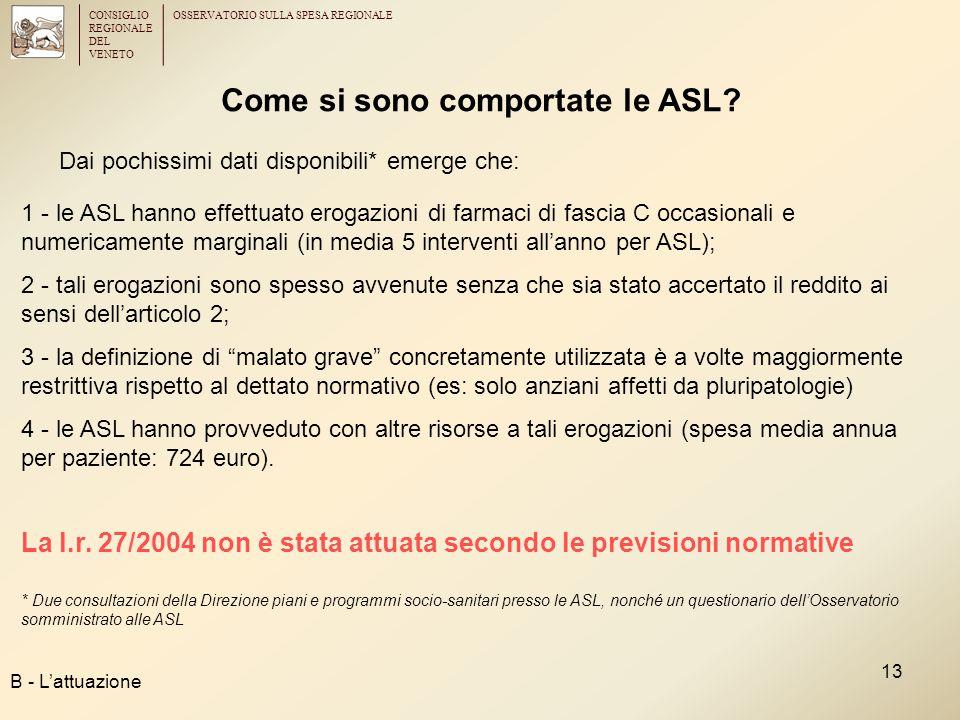 CONSIGLIO REGIONALE DEL VENETO OSSERVATORIO SULLA SPESA REGIONALE 13 Come si sono comportate le ASL? B - L'attuazione Dai pochissimi dati disponibili*