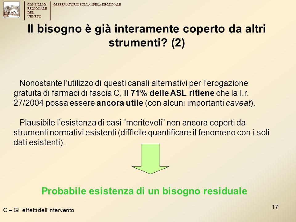 CONSIGLIO REGIONALE DEL VENETO OSSERVATORIO SULLA SPESA REGIONALE 17 Il bisogno è già interamente coperto da altri strumenti? (2) C – Gli effetti dell