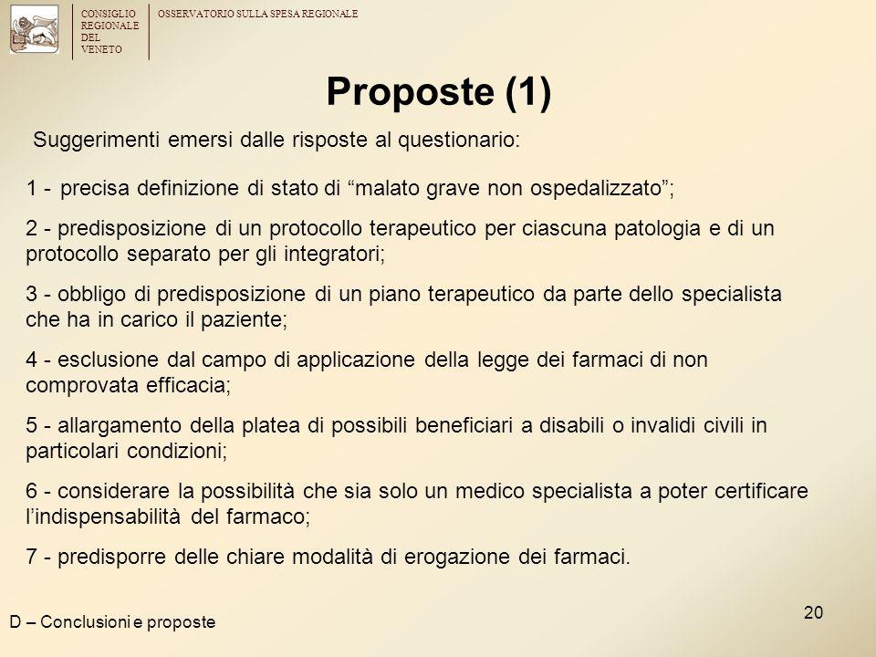 CONSIGLIO REGIONALE DEL VENETO OSSERVATORIO SULLA SPESA REGIONALE 20 Proposte (1) D – Conclusioni e proposte Suggerimenti emersi dalle risposte al que