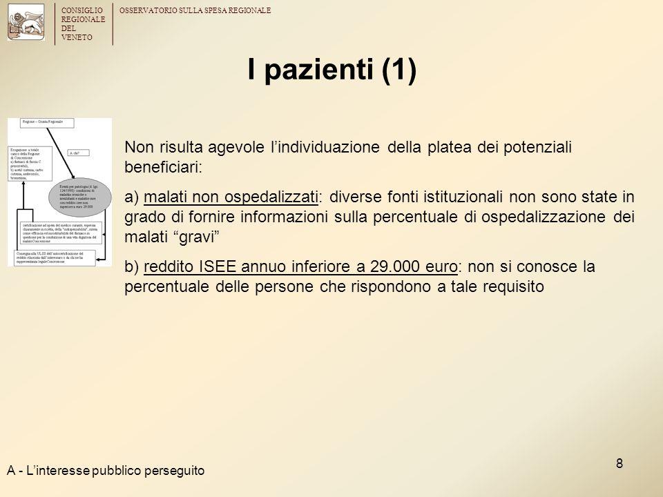 CONSIGLIO REGIONALE DEL VENETO OSSERVATORIO SULLA SPESA REGIONALE 8 I pazienti (1) A - L'interesse pubblico perseguito Non risulta agevole l'individua