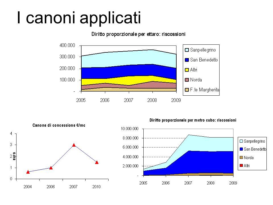 …da promossi a promossi con riserva Legambiente e Altreconomia (22 marzo 2011)
