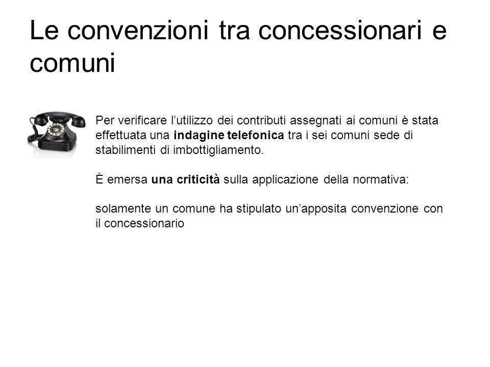 Le convenzioni tra concessionari e comuni Per verificare l'utilizzo dei contributi assegnati ai comuni è stata effettuata una indagine telefonica tra