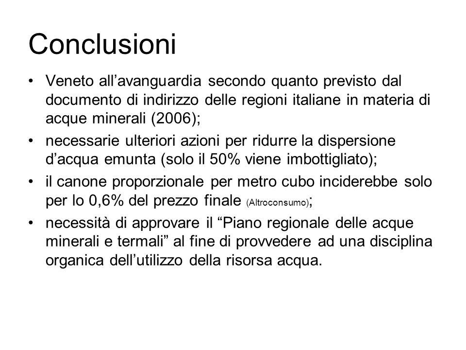 Conclusioni Veneto all'avanguardia secondo quanto previsto dal documento di indirizzo delle regioni italiane in materia di acque minerali (2006); nece