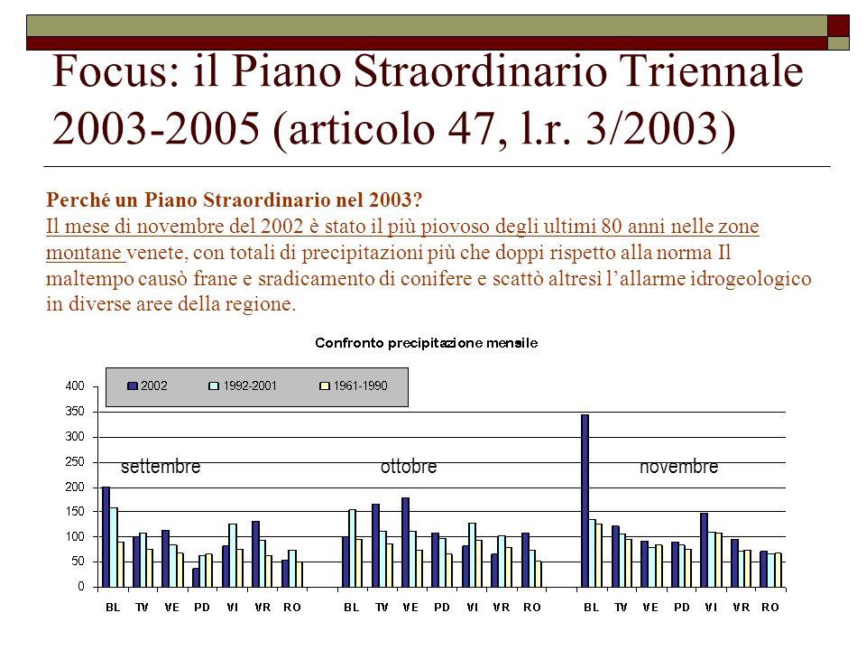 Focus: il Piano Straordinario Triennale 2003-2005 (articolo 47, l.r.