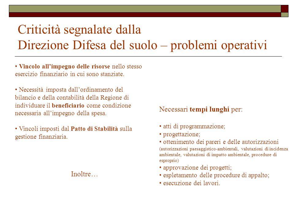 Criticità segnalate dalla Direzione Difesa del suolo – problemi operativi Vincolo all'impegno delle risorse nello stesso esercizio finanziario in cui sono stanziate.