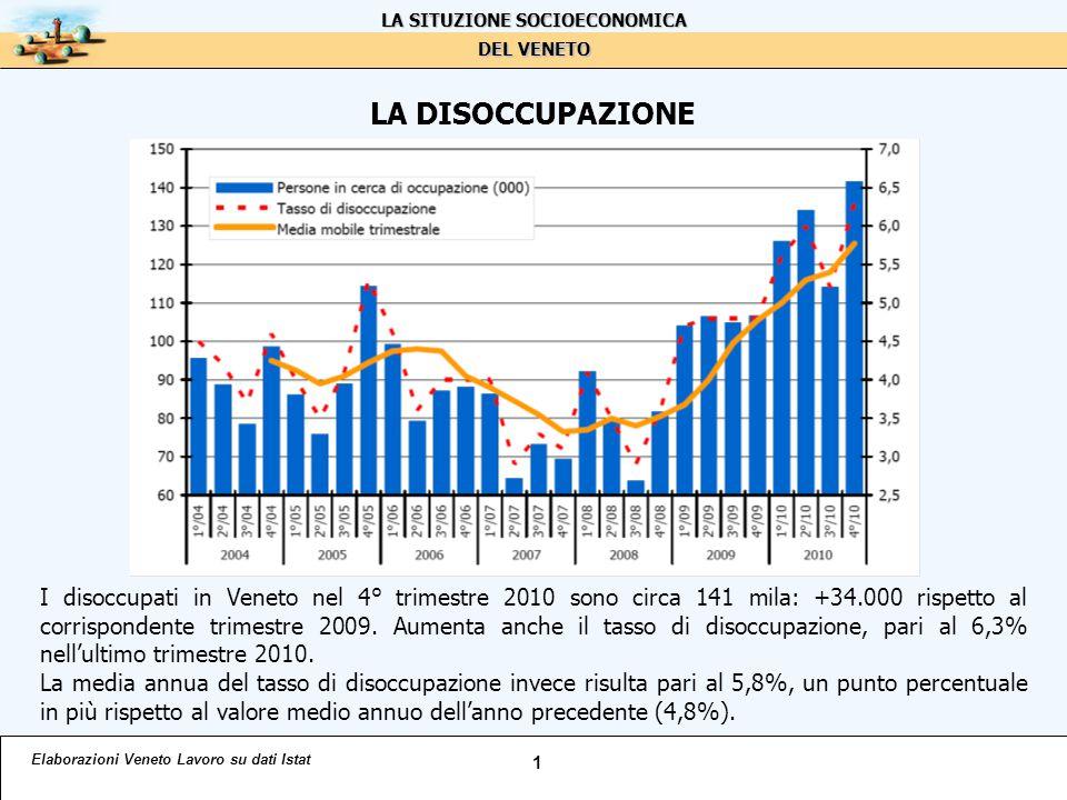 LA DISOCCUPAZIONE Elaborazioni Veneto Lavoro su dati Istat 1 LA SITUZIONE SOCIOECONOMICA DEL VENETO I disoccupati in Veneto nel 4° trimestre 2010 sono circa 141 mila: +34.000 rispetto al corrispondente trimestre 2009.