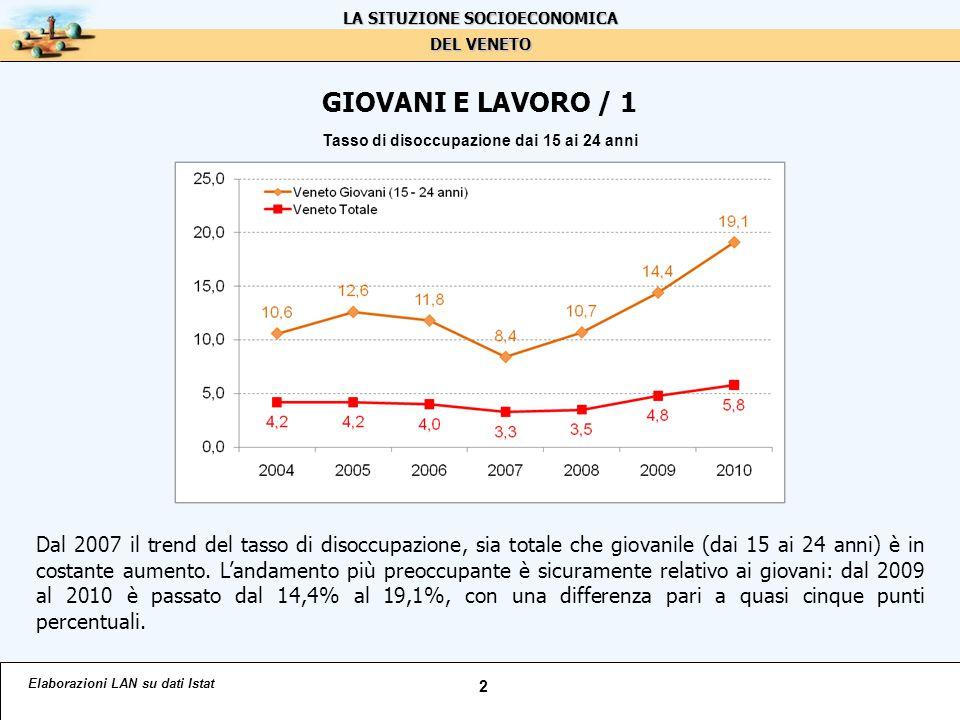 GIOVANI E LAVORO / 2 Elaborazioni Datagiovani su dati Istat 3 LA SITUZIONE SOCIOECONOMICA DEL VENETO Disoccupati e tasso di disoccupazione 15-24 anni e 25-34 anni nelle regioni italiane nel 2010 e differenze rispetto al 2009 Tasso di occupazione 15-24 anni e 25-34 anni nelle regioni italiane nel 2010 e differenze rispetto al 2009 – valori percentuali