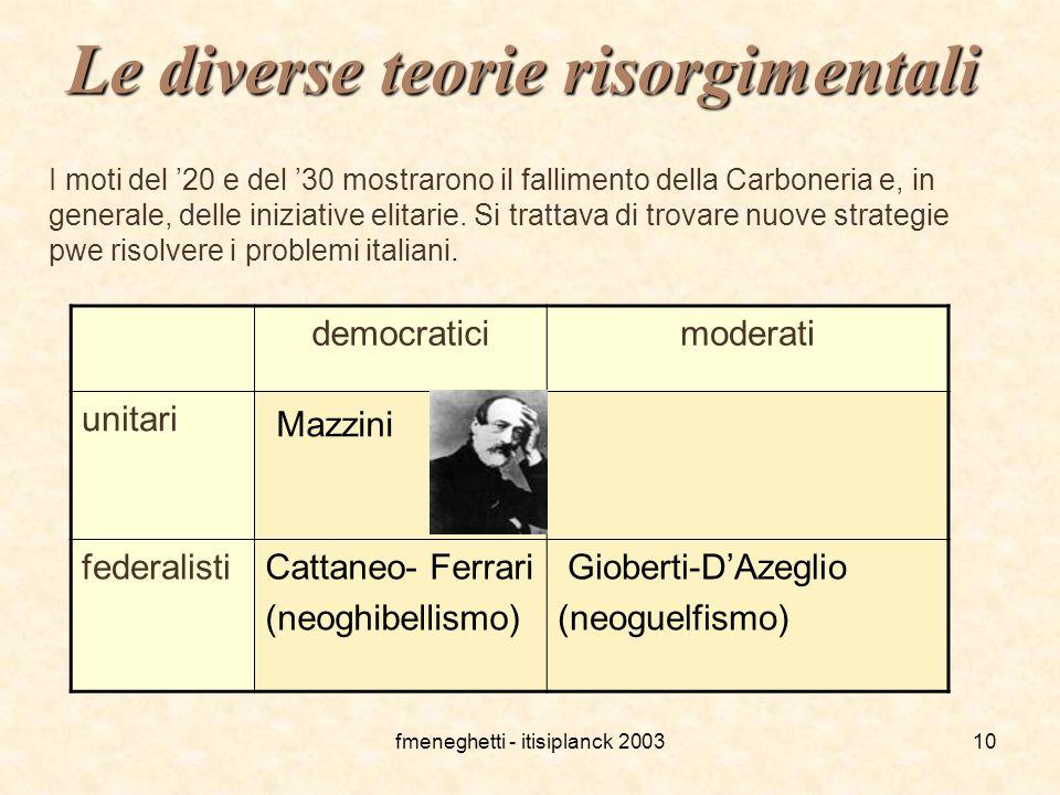 fmeneghetti - itisiplanck 200310 Le diverse teorie risorgimentali democraticimoderati unitari Mazzini federalistiCattaneo- Ferrari (neoghibellismo) Gi