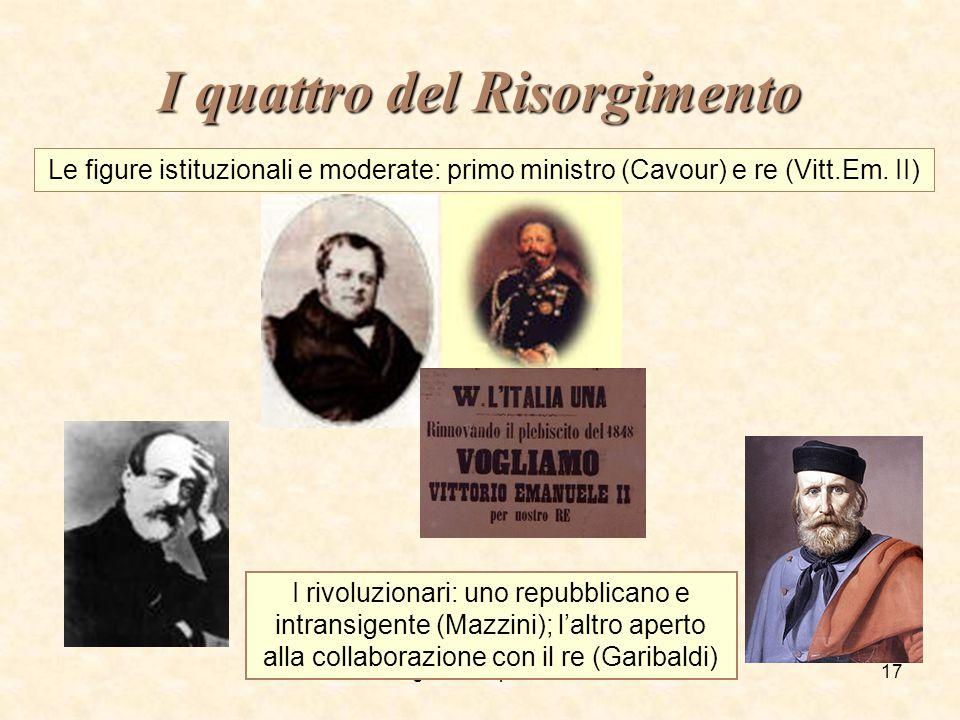fmeneghetti - itisiplanck 200317 I quattro del Risorgimento Le figure istituzionali e moderate: primo ministro (Cavour) e re (Vitt.Em. II) I rivoluzio