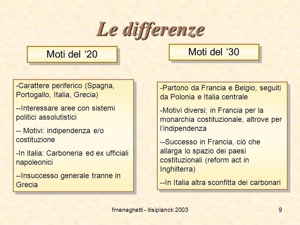 fmeneghetti - itisiplanck 20039 Le differenze Moti del '20 -Carattere periferico (Spagna, Portogallo, Italia, Grecia) --Interessare aree con sistemi p