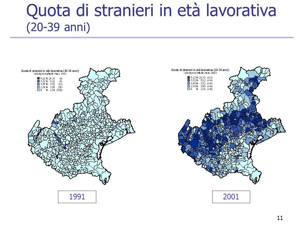 11 Quota di stranieri in età lavorativa (20-39 anni) 19912001