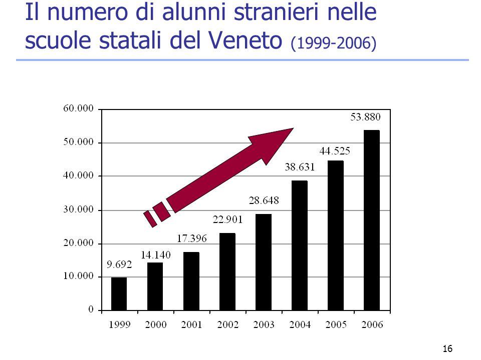 16 Il numero di alunni stranieri nelle scuole statali del Veneto (1999-2006)