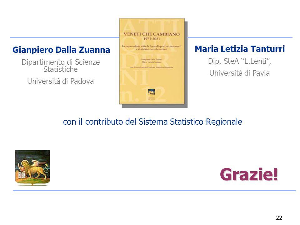 """22 Grazie! Gianpiero Dalla Zuanna Dipartimento di Scienze Statistiche Università di Padova Maria Letizia Tanturri Dip. SteA """"L.Lenti"""", Università di P"""