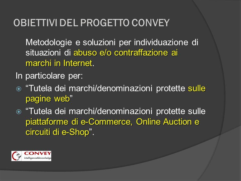 OBIETTIVI DEL PROGETTO CONVEY abuso e/o contraffazione ai marchi in Internet Metodologie e soluzioni per individuazione di situazioni di abuso e/o contraffazione ai marchi in Internet.