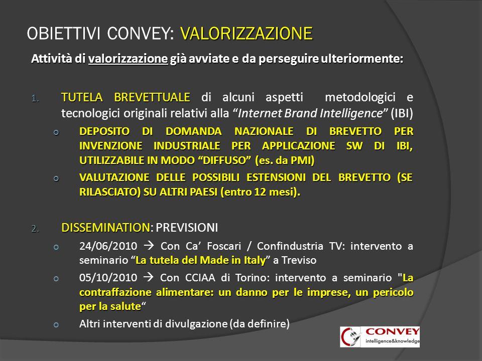 VALORIZZAZIONE OBIETTIVI CONVEY: VALORIZZAZIONE Attività di valorizzazione già avviate e da perseguire ulteriormente: 1.