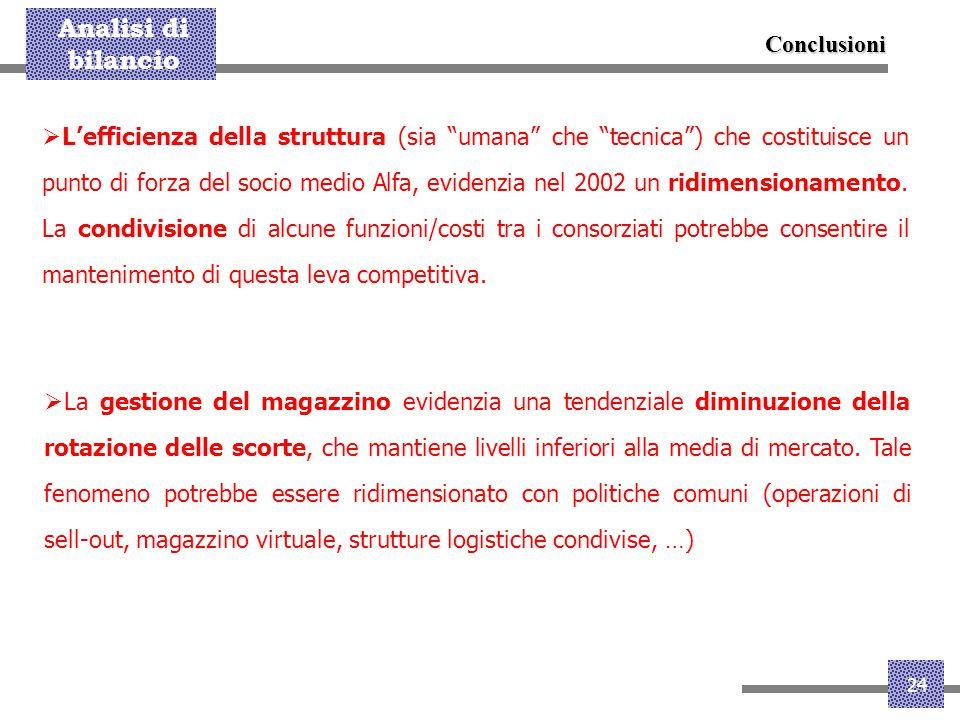 """Analisi di bilancio 24  L'efficienza della struttura (sia """"umana"""" che """"tecnica"""") che costituisce un punto di forza del socio medio Alfa, evidenzia ne"""