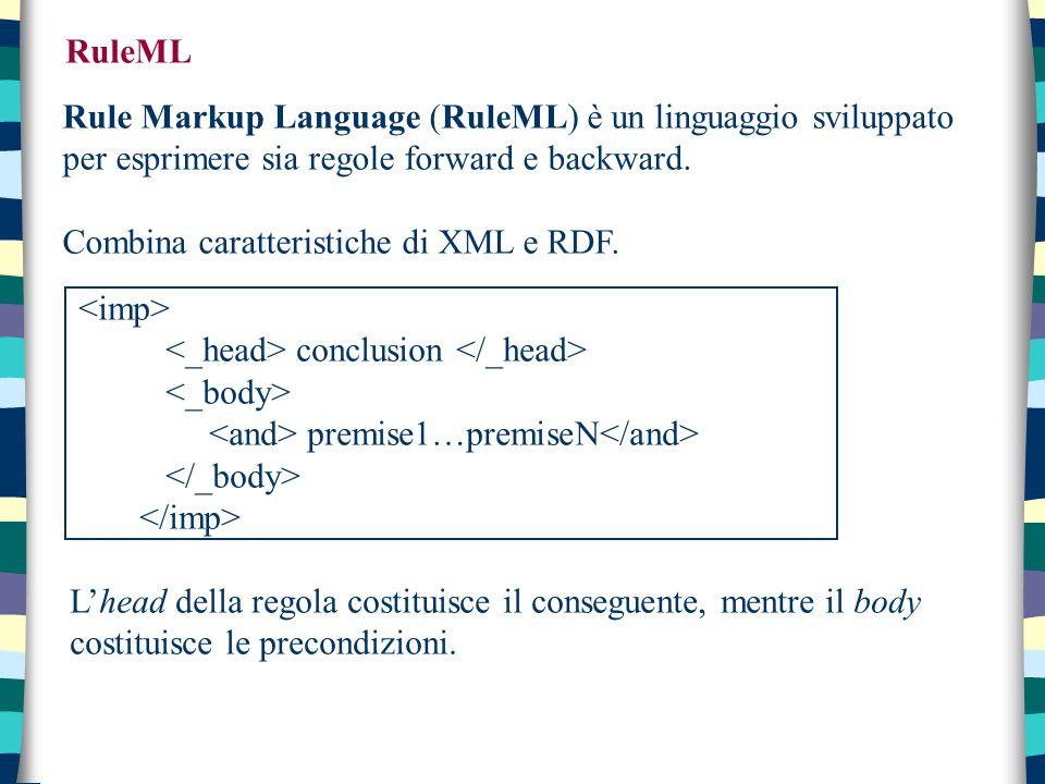 RuleML Rule Markup Language (RuleML) è un linguaggio sviluppato per esprimere sia regole forward e backward. Combina caratteristiche di XML e RDF. con