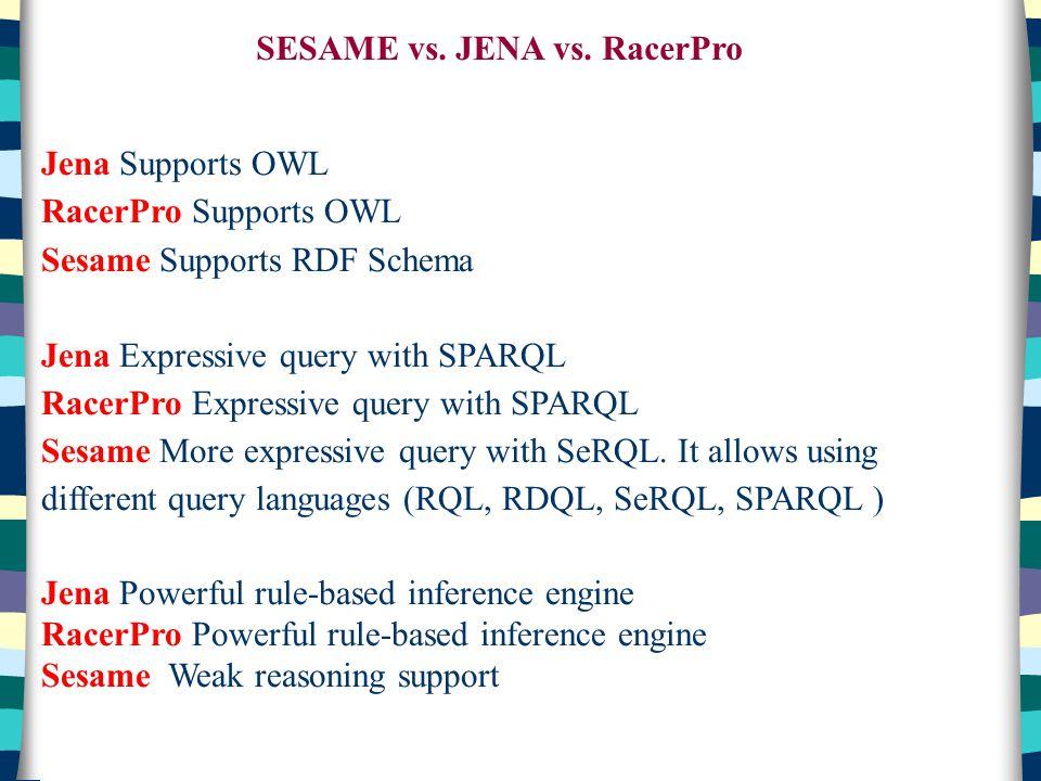 SESAME vs.JENA vs.