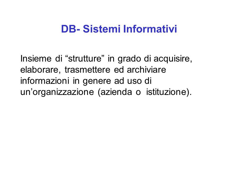 DB- Sistemi Informativi Insieme di strutture in grado di acquisire, elaborare, trasmettere ed archiviare informazioni in genere ad uso di un'organizzazione (azienda o istituzione).