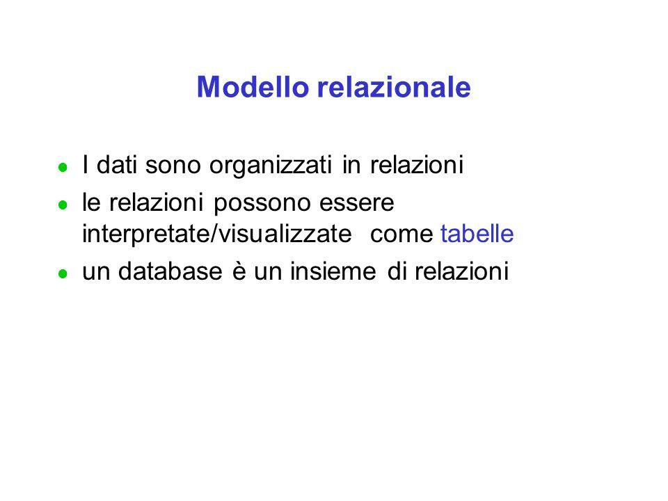 Modello relazionale l I dati sono organizzati in relazioni l le relazioni possono essere interpretate/visualizzate come tabelle l un database è un insieme di relazioni