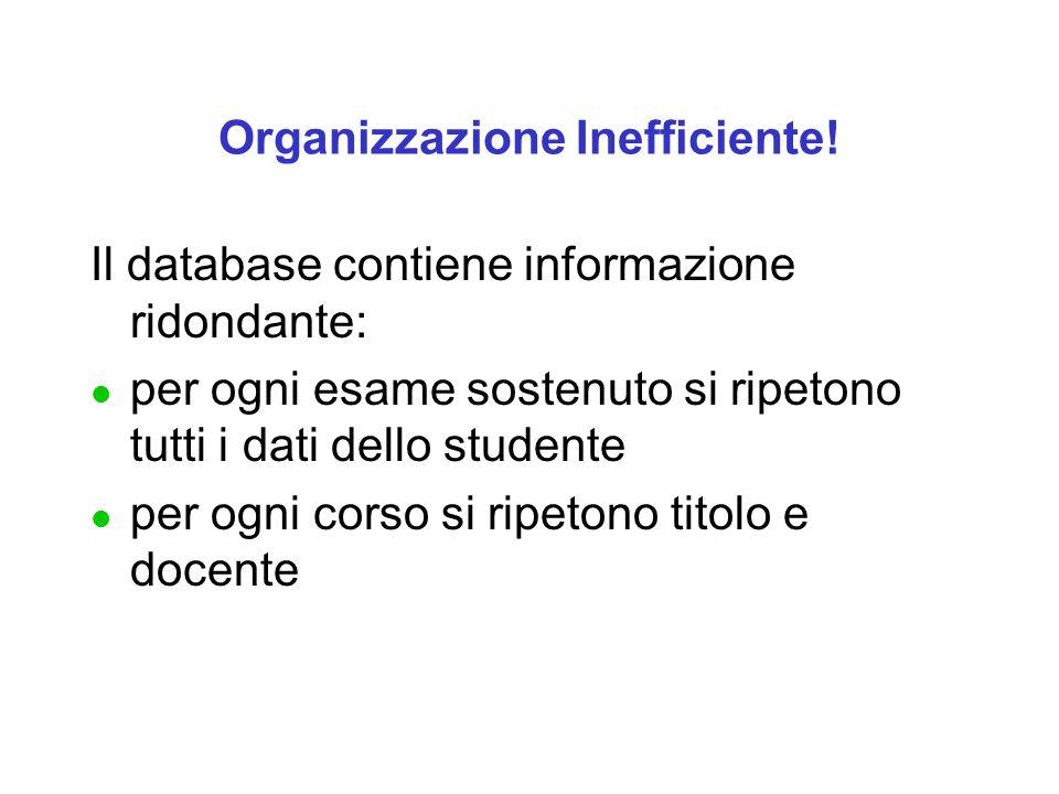 Il database contiene informazione ridondante: l per ogni esame sostenuto si ripetono tutti i dati dello studente l per ogni corso si ripetono titolo e docente Organizzazione Inefficiente!