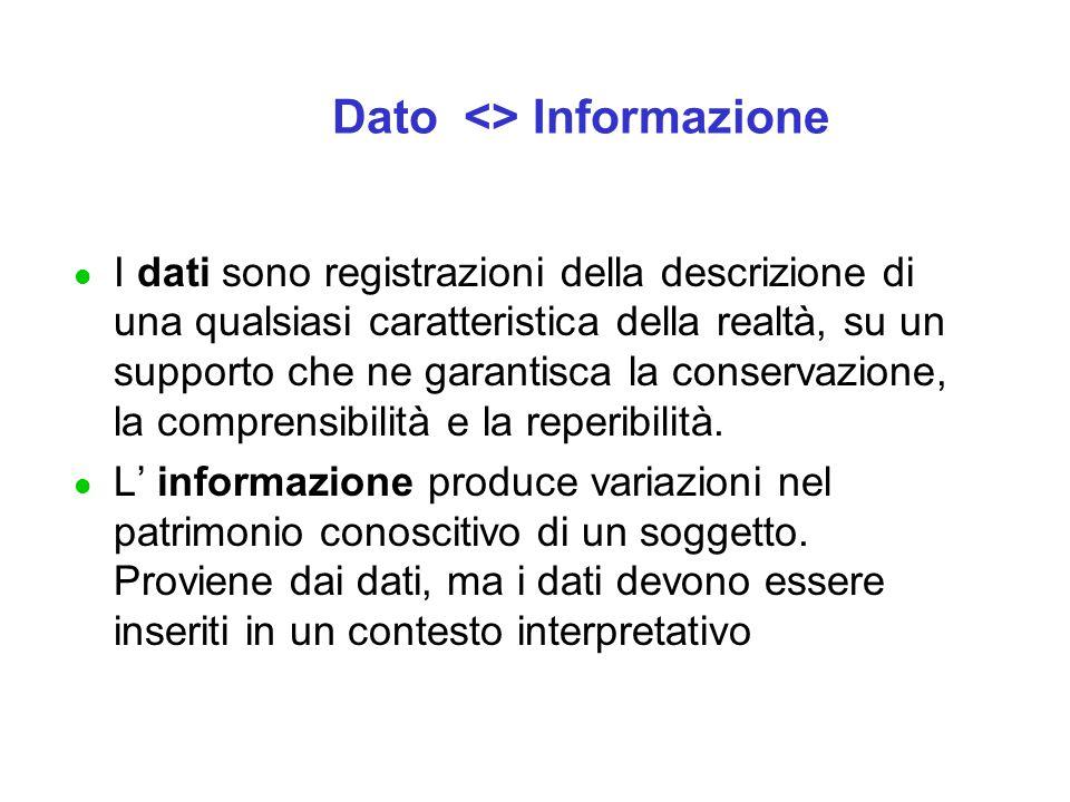 DBMS (Database Management System) Obiettivo: gestione strutturata di dati, organizzati in modo omogeneo.
