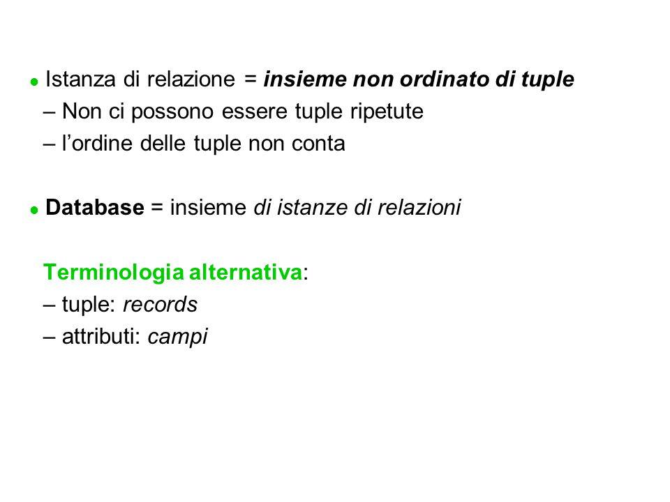 l Istanza di relazione = insieme non ordinato di tuple – Non ci possono essere tuple ripetute – l'ordine delle tuple non conta l Database = insieme di istanze di relazioni Terminologia alternativa: – tuple: records – attributi: campi