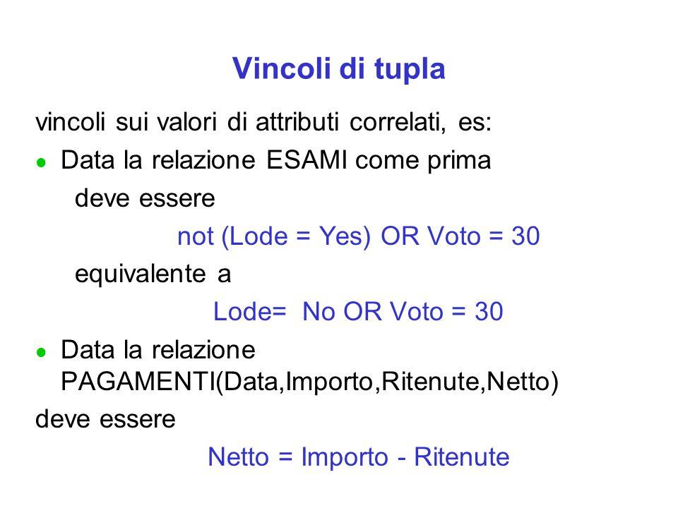Vincoli di tupla vincoli sui valori di attributi correlati, es: l Data la relazione ESAMI come prima deve essere not (Lode = Yes) OR Voto = 30 equivalente a Lode= No OR Voto = 30 l Data la relazione PAGAMENTI(Data,Importo,Ritenute,Netto) deve essere Netto = Importo - Ritenute