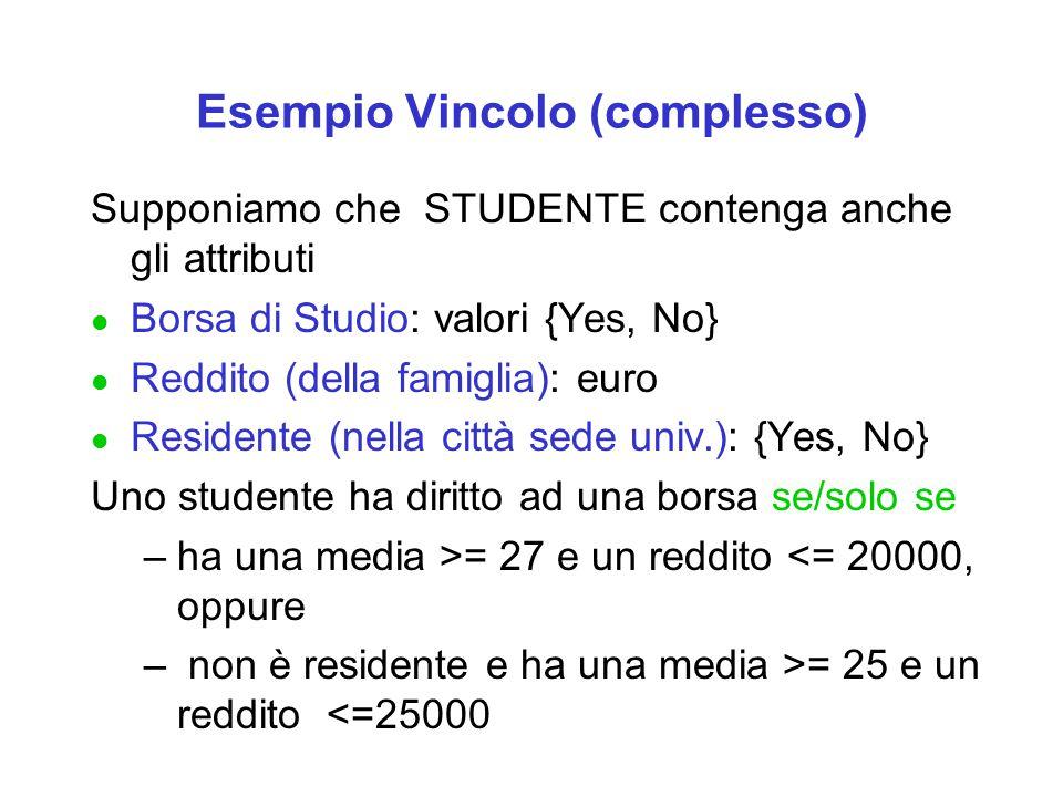 Esempio Vincolo (complesso) Supponiamo che STUDENTE contenga anche gli attributi l Borsa di Studio: valori {Yes, No} l Reddito (della famiglia): euro l Residente (nella città sede univ.): {Yes, No} Uno studente ha diritto ad una borsa se/solo se –ha una media >= 27 e un reddito <= 20000, oppure – non è residente e ha una media >= 25 e un reddito <=25000