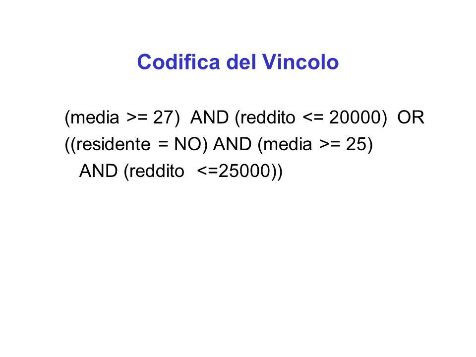 Codifica del Vincolo (media >= 27) AND (reddito <= 20000) OR ((residente = NO) AND (media >= 25) AND (reddito <=25000))