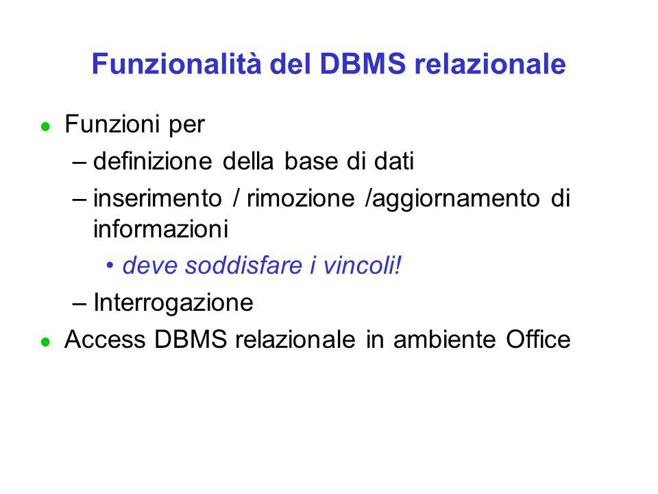 Funzionalità del DBMS relazionale l Funzioni per –definizione della base di dati –inserimento / rimozione /aggiornamento di informazioni deve soddisfare i vincoli.