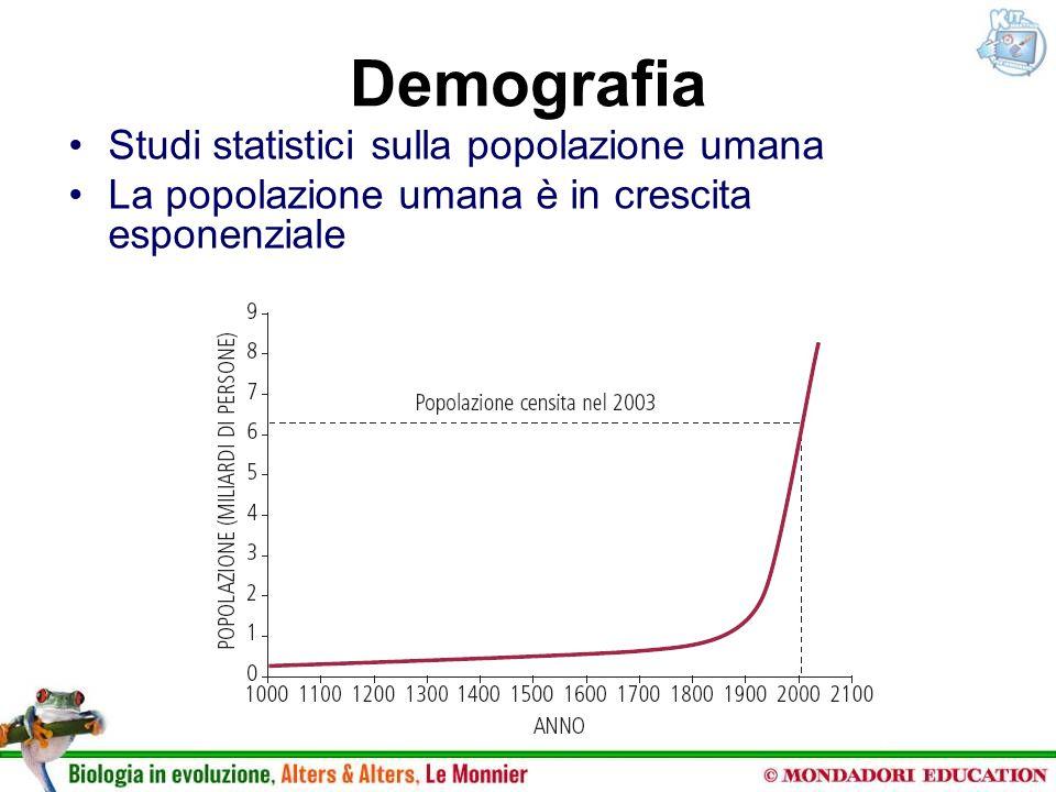 Demografia Studi statistici sulla popolazione umana La popolazione umana è in crescita esponenziale