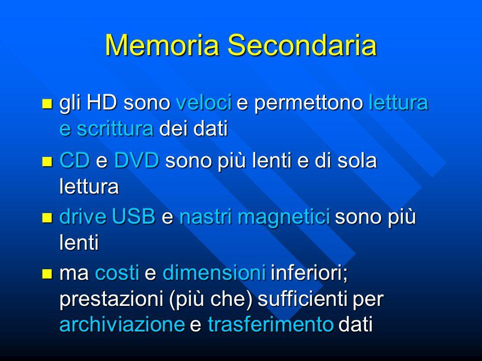 Memoria Secondaria gli HD sono veloci e permettono lettura e scrittura dei dati gli HD sono veloci e permettono lettura e scrittura dei dati CD e DVD sono più lenti e di sola lettura CD e DVD sono più lenti e di sola lettura drive USB e nastri magnetici sono più lenti drive USB e nastri magnetici sono più lenti ma costi e dimensioni inferiori; prestazioni (più che) sufficienti per archiviazione e trasferimento dati ma costi e dimensioni inferiori; prestazioni (più che) sufficienti per archiviazione e trasferimento dati