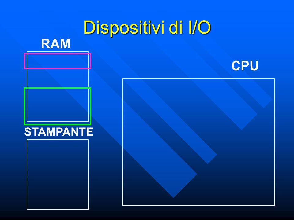 CPU RAM Dispositivi di I/O STAMPANTE