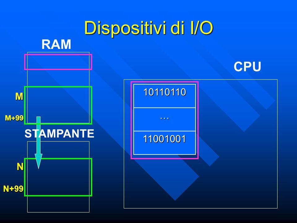 CPU RAM 10110110 … 11001001 M M+99 N N+99 Dispositivi di I/O STAMPANTE