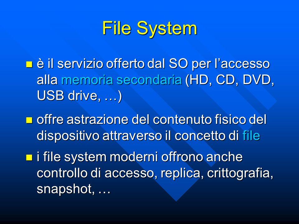 File System è il servizio offerto dal SO per l'accesso alla memoria secondaria (HD, CD, DVD, USB drive, …) è il servizio offerto dal SO per l'accesso alla memoria secondaria (HD, CD, DVD, USB drive, …) offre astrazione del contenuto fisico del dispositivo attraverso il concetto di file offre astrazione del contenuto fisico del dispositivo attraverso il concetto di file i file system moderni offrono anche controllo di accesso, replica, crittografia, snapshot, … i file system moderni offrono anche controllo di accesso, replica, crittografia, snapshot, …